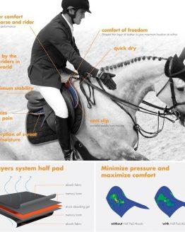Kentucky Horsewear Sattelpad Absorb Details