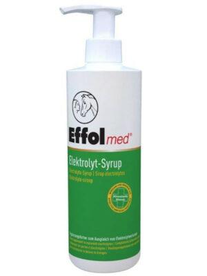 Elektrolyt-Syrup